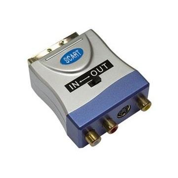 ATLANTIS P019-AV682-SA02 cavo di interfaccia e adattatore SCART