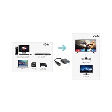 Hamlet XVAHDM-VGA Adattatore video HDMI tipo A VGA (D-Sub) Nero