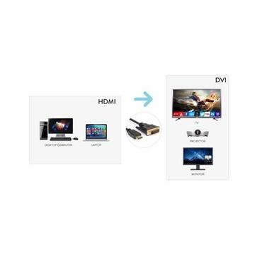Hamlet XVCHDM-DV18 Adattatore video 1,8 m HDMI tipo A DVI-D Nero