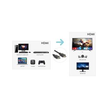 Hamlet XVCHDM-HDM300 adattatore video 3 m HDMI tipo A (Standard)