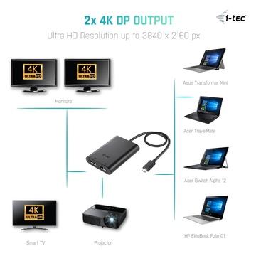 I-TEC USB-C 3.1 Dual 4K DP Video Adapter