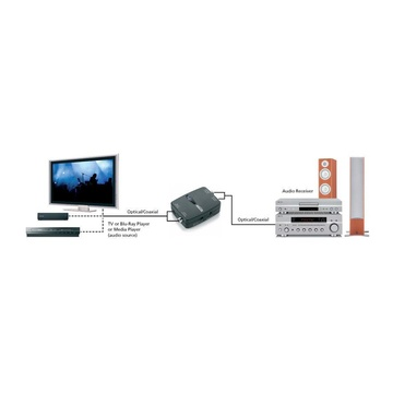 ITB Marmitek Connect TC22 Nero