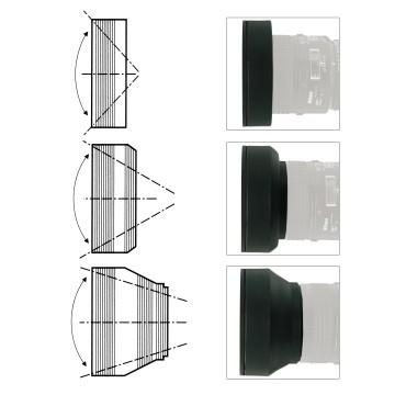 Kaiser Fototechnik 3-in-1 Lens Hood 72 mm