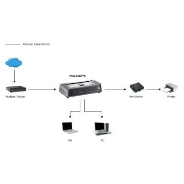 Level One FSW-0508TX Switch Fast Ethernet 5-porte