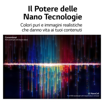 LG NanoCell NANO81 55NANO816PA 55
