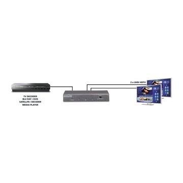 MARMITEK Split 612 UHD 2.0 HDMI 2x HDMI