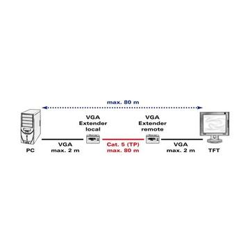 Nilox Value 14.99.3431 ripartitore video VGA