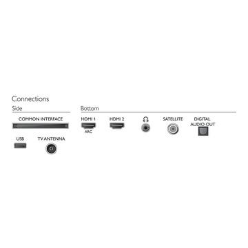 Philips 5500 series 43PFS5505/12 TV 43