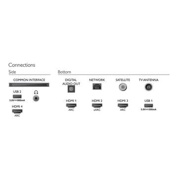 Philips Performance 43PUS8556 43