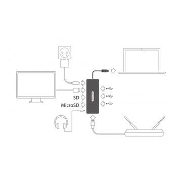 Sitecom CN-382 cavo di interfaccia e adattatore USB HDMI SD
